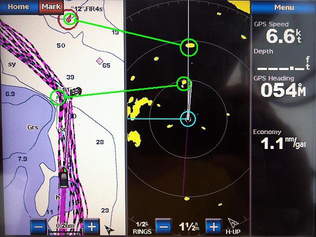 Radar in Action