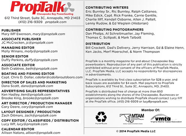 PropTalk 2014 Credits...