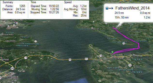 A simple Father's Day weekend for the CR, just a down & back along the Chester River, 15JUN14
