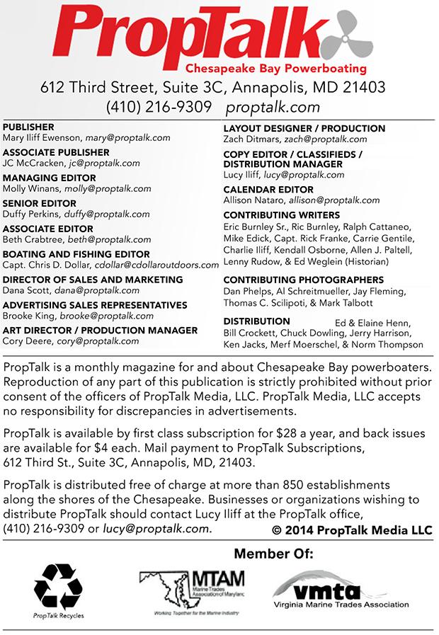 PropTalk Credits 2014