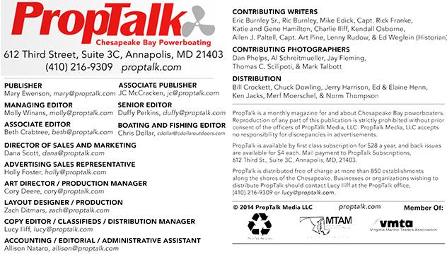 PropTalk Credits 2015