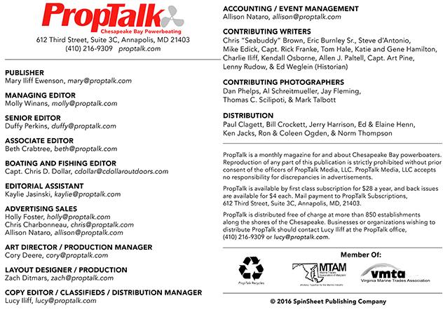 PropTalk Credits 2016